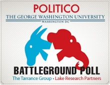 POLITICO-GW Battleground Poll
